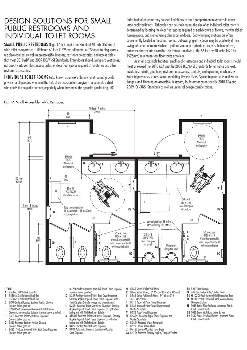 ada restroom layout home design