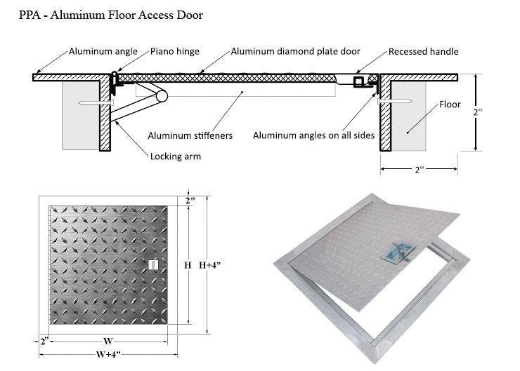Floor Access Doors : Cendrex aluminum floor access door harbor city supply