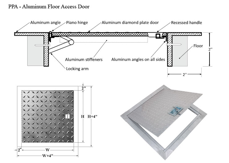 Aluminum Access Doors : Cendrex aluminum floor access door harbor city supply