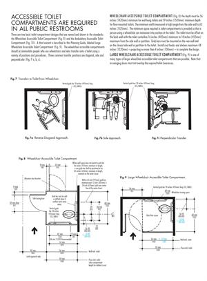 Ada guidelines for Bathroom planning guide